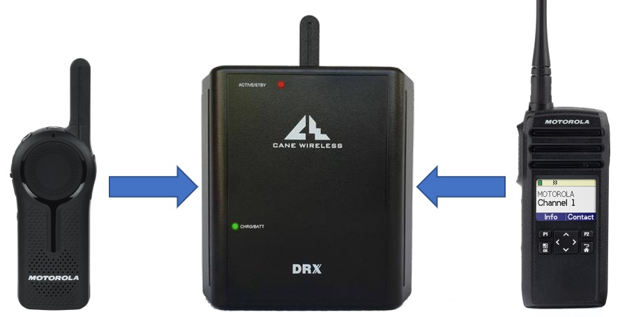 DRX Range Extender with Radios