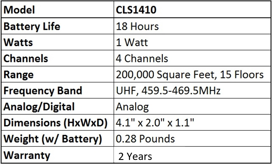 Motorola CLS1410 Quick Facts