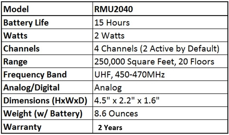 Motorola RMU2040 Quick Facts