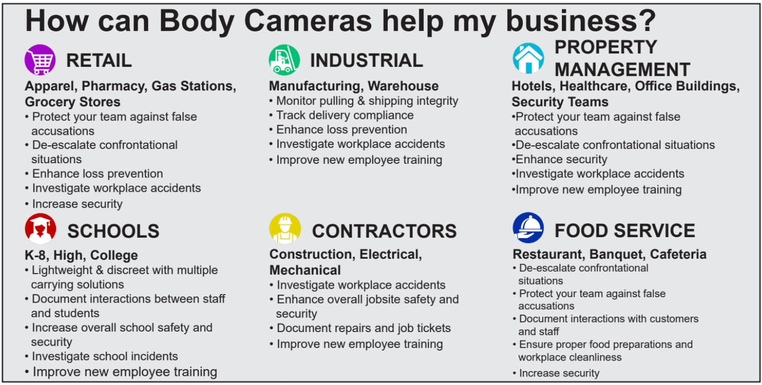 Body Camera Industry Benefits