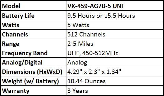 Vertex VX-459 UHF Quick Facts